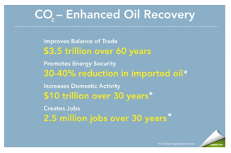 CO2 - Enhanced-oil-recovery